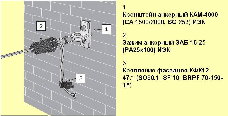 Крепление сип к опоре - монтаж сип: правила крепления, прокладки, подключения