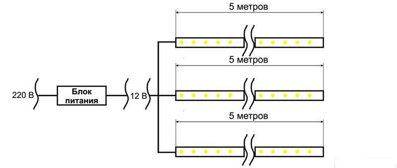 Принцип работы диммера для светодиодной ленты и схема подключения своими руками