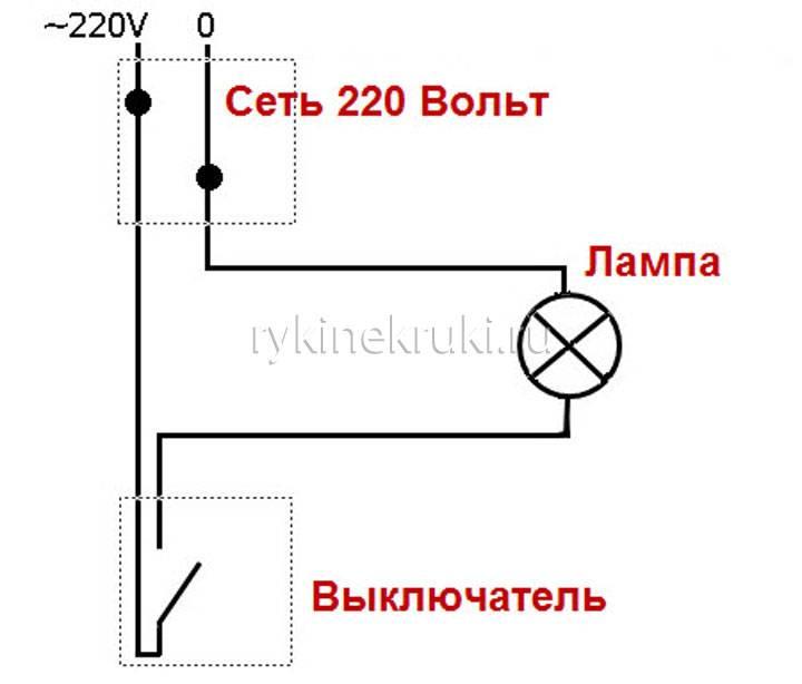 Как провести свет на балкон: 3 способа, инструкции, схемы, видео