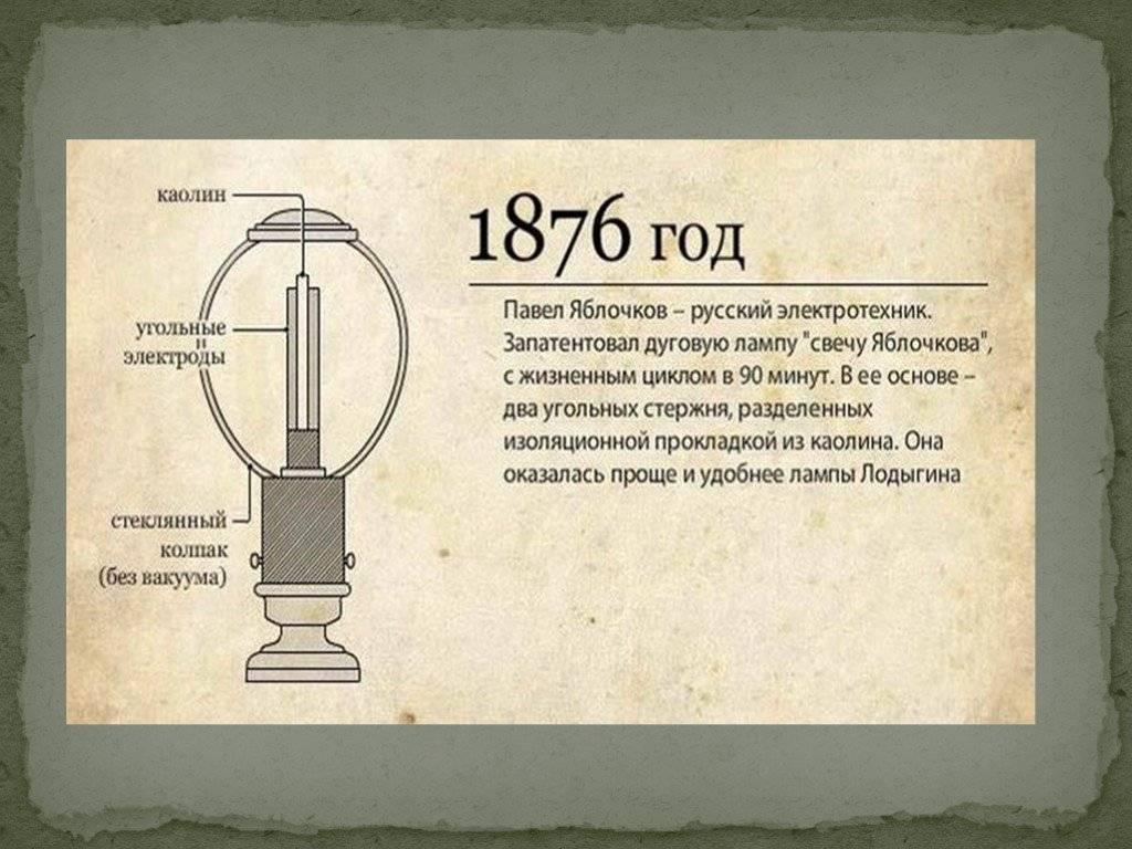 История электрического освещения