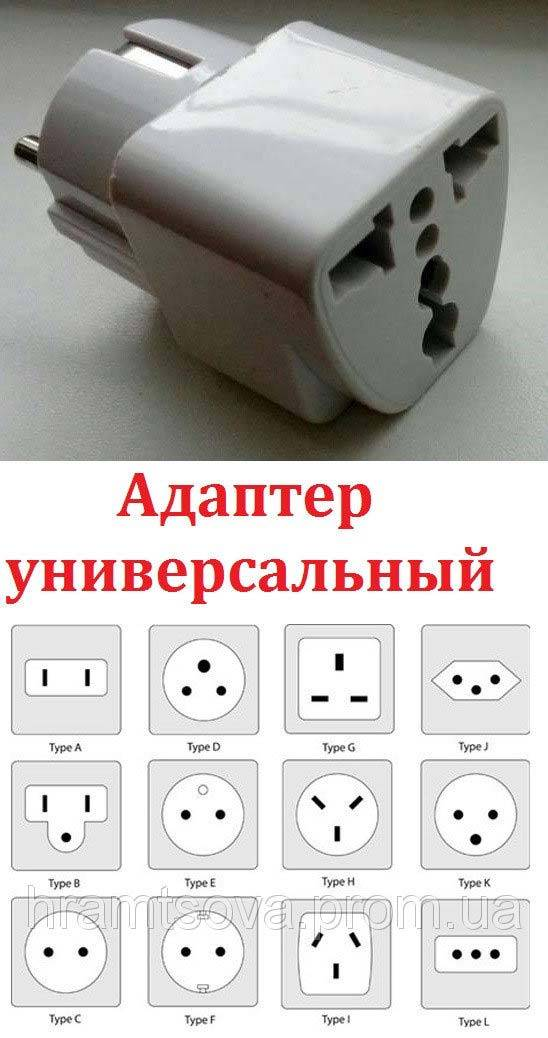 Гид по розеткам: какими они бывают и чем отличаются   ichip.ru