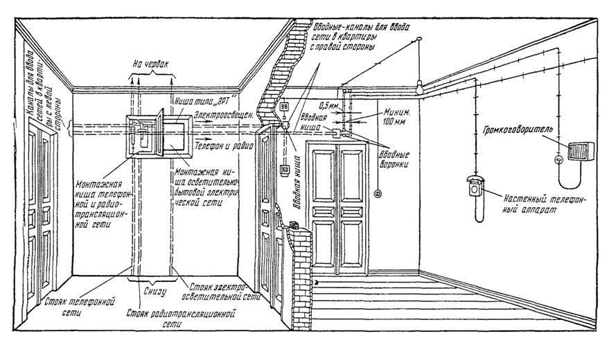 Как правильно провести электропроводку в частном доме своими руками: пошаговое описание, монтаж, схема прокладка кабеля, внутренняя разводка, сделать для новичка, развести проводку на даче, схема в коттедже