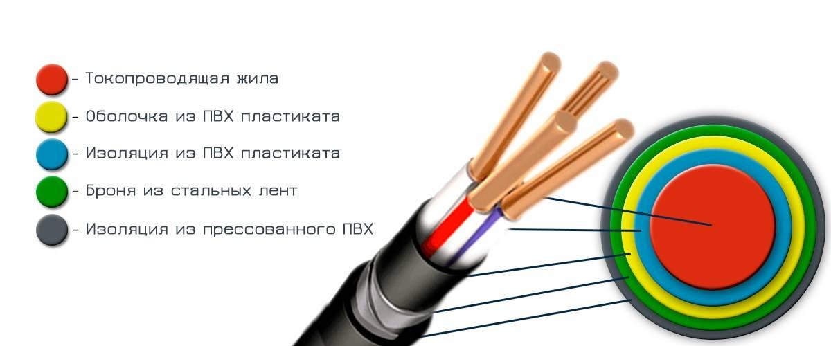 Кабель вббшв, вббшвнг: расшифровка и технические характеристики