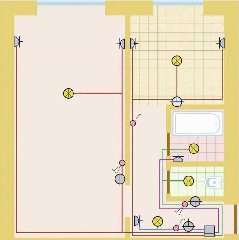 Замена электропроводки в квартире своими руками пошаговая инструкция