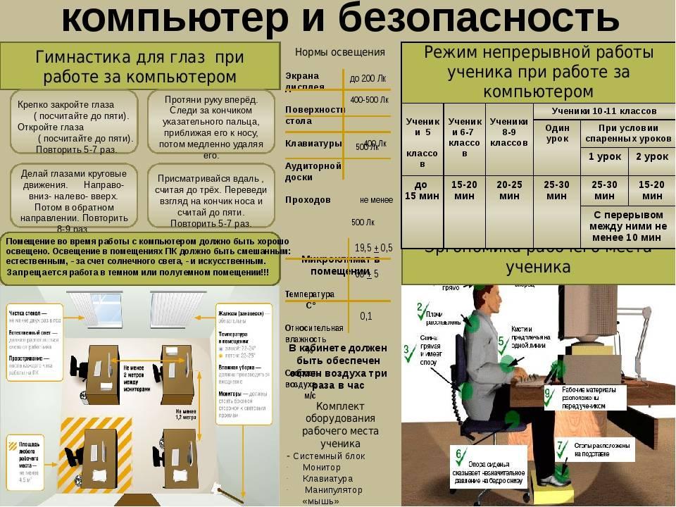 Офисное освещение рабочих мест: виды, нормы и стандарты