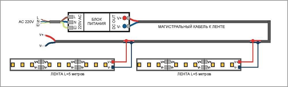 Как соединить светодиодную ленту - 3 вида коннекторов. подключение между собой без пайки, под углом, с блоком, с проводами.