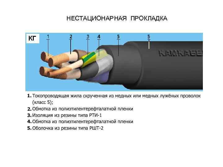 В чем разница между кабелем и проводом