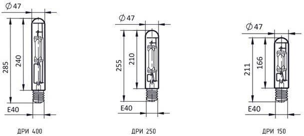 Что такое дуговая ртутная люминесцентная лампа (дрл)? светильники с лампой дрл