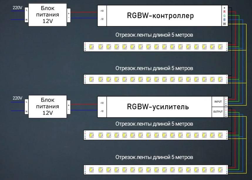 Подключение адресной ленты без ардуино - 7 ошибок.