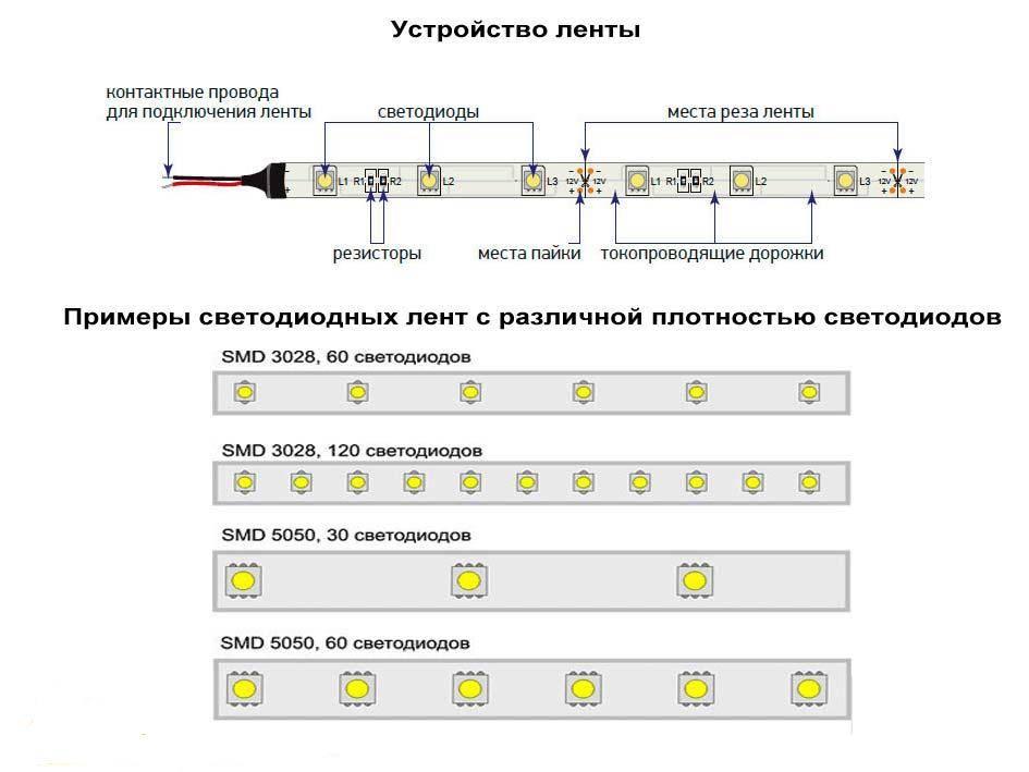 Драйвер для светодиодного светильника: назначение, виды, принцип работы и изготовление