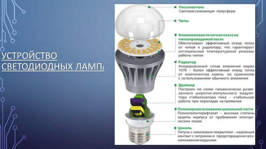 Достоинства и недостатки светодиодных ламп   плюсы и минусы
