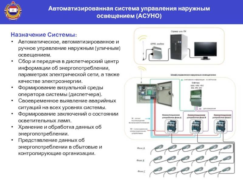 Современные способы дистанционного управления уличным освещением