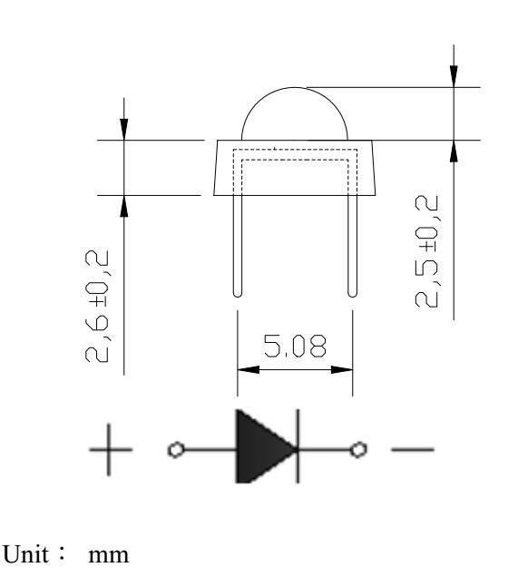 Светодиоды: классификации, характеристики, применение