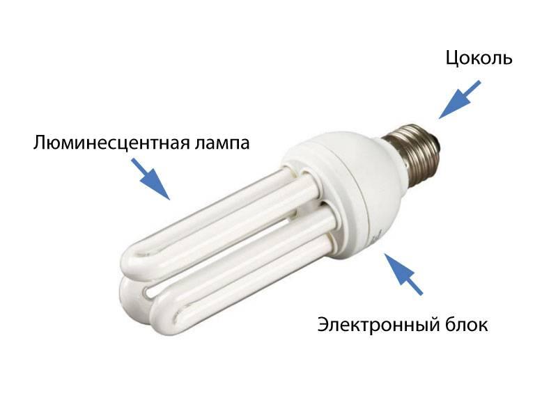Люминесцентные лампы: преимущества и недостатки