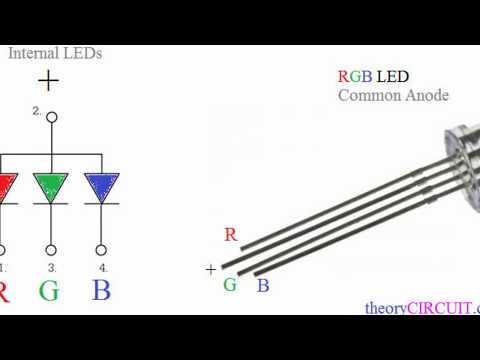 Светодиод (led):что такое, подключение, принцип работы, цветовая маркировка, виды, производство