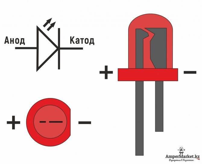 Полярность светодиода: как определить где плюс и минус цоколевки диода