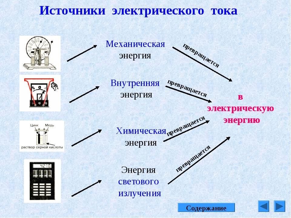 Виды источников тока - с примерами иллюстрациями и пояснениями