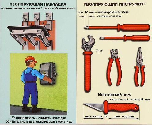 Инструмент электрика: основные свойства, список + фото