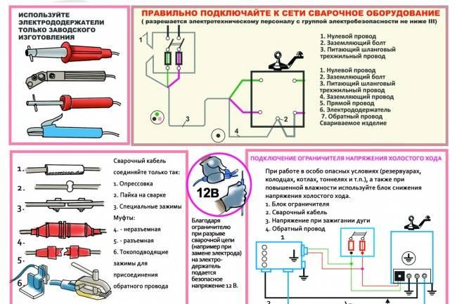 Пуэ: глава 7.6. электросварочные установки - завод консталин