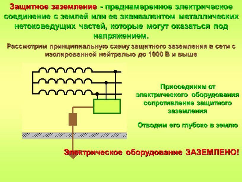 Монтаж контура заземления — принцип действия и расчет - iqelectro.ru