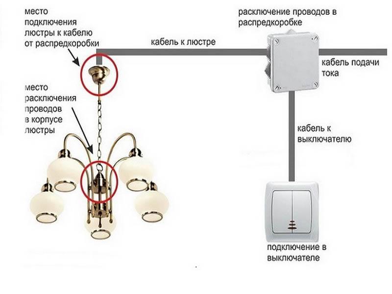 Схема подключения выключателя в бра. как подключить бра с выключателем шнурком. как правильно подобрать бра для различных комнат
