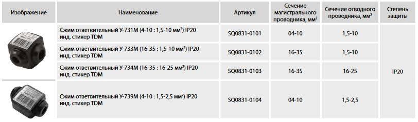 Как выбрать кабель для сварочного аппарата и каким должно быть сечение