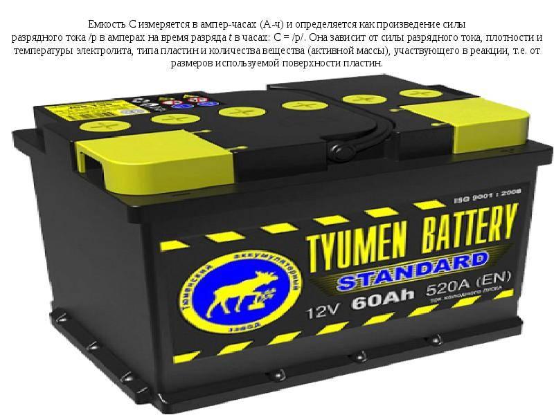 Все о емкости батареи