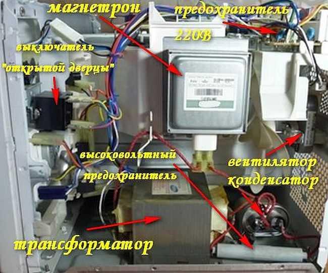 Типичные неисправности микроволновки и способы устранения