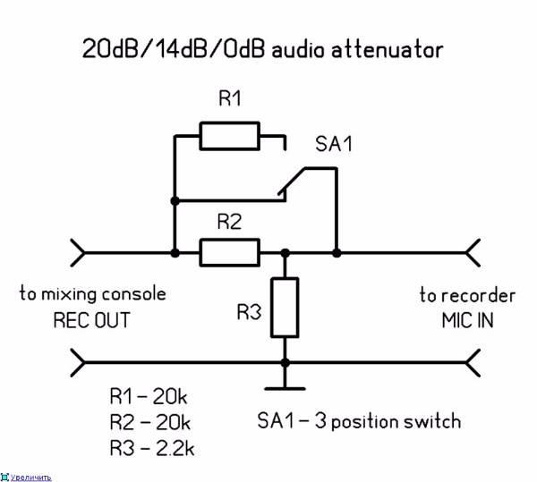 Аттенюатор (электроника) -  attenuator (electronics)