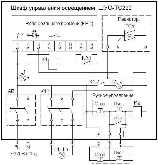 Электрические щиты. виды и назначение. монтаж и особенности