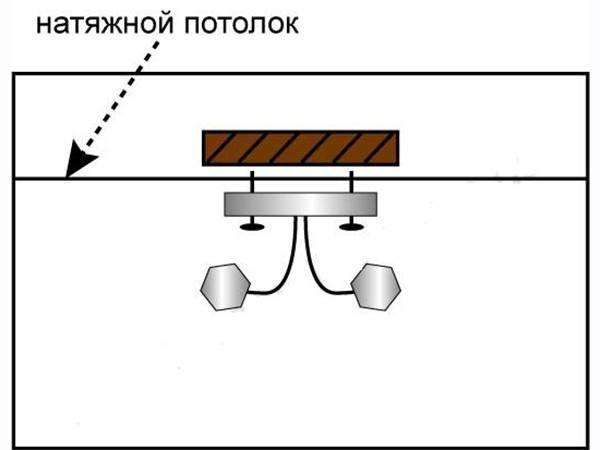Как повесить люстру на бетонный потолок: подробная инструкция