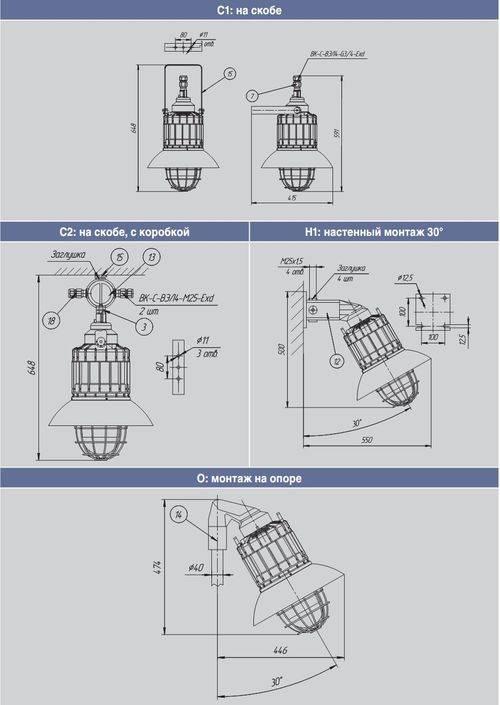 Взрывозащищенные светодиодные светильники: особенности устройства и область применения