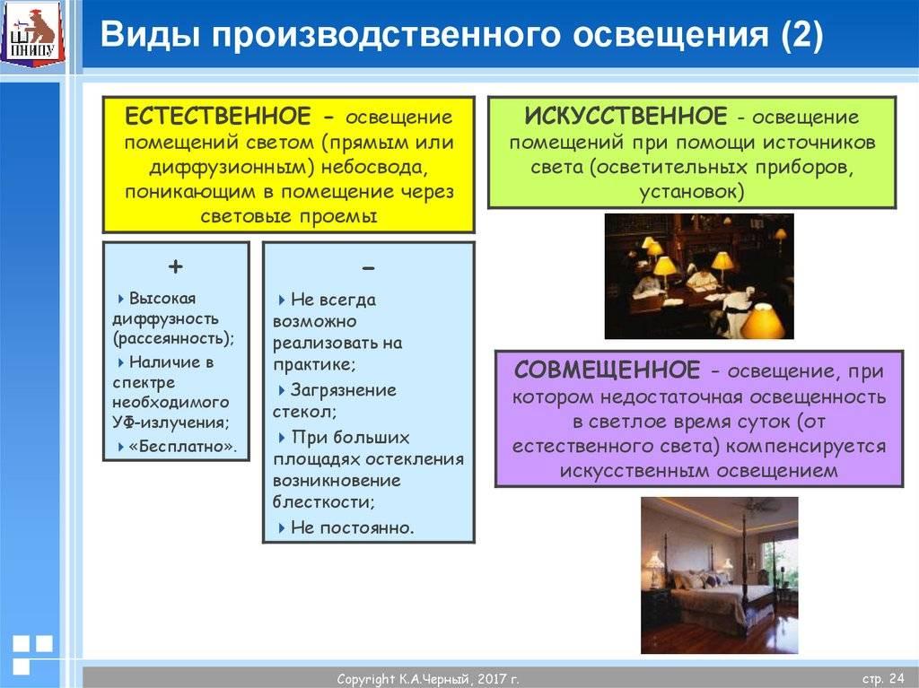 Раздел 6. электрическое освещение