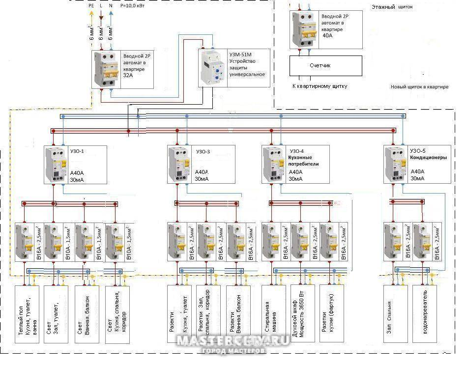 Как выбрать узо по мощности - таблица соответствия параметров