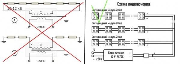 Установка светодиодной ленты на потолок, как нужно устанавливать светодиоды, правила монтажа