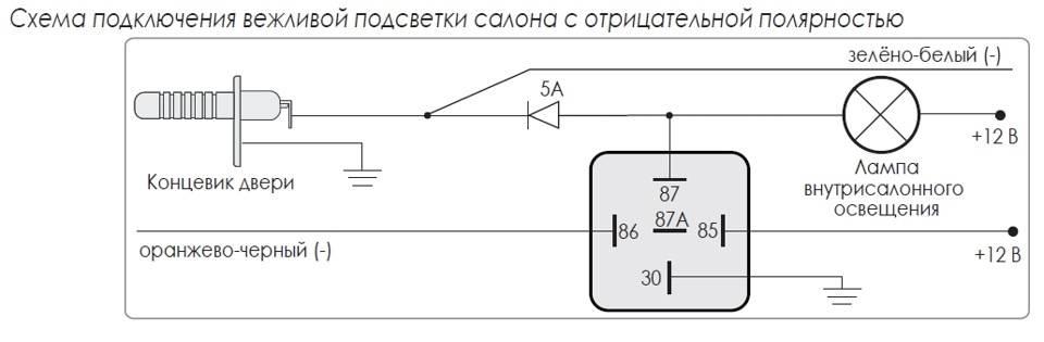Задние фонари ваз 2110: как разобрать, тюнинг, схема