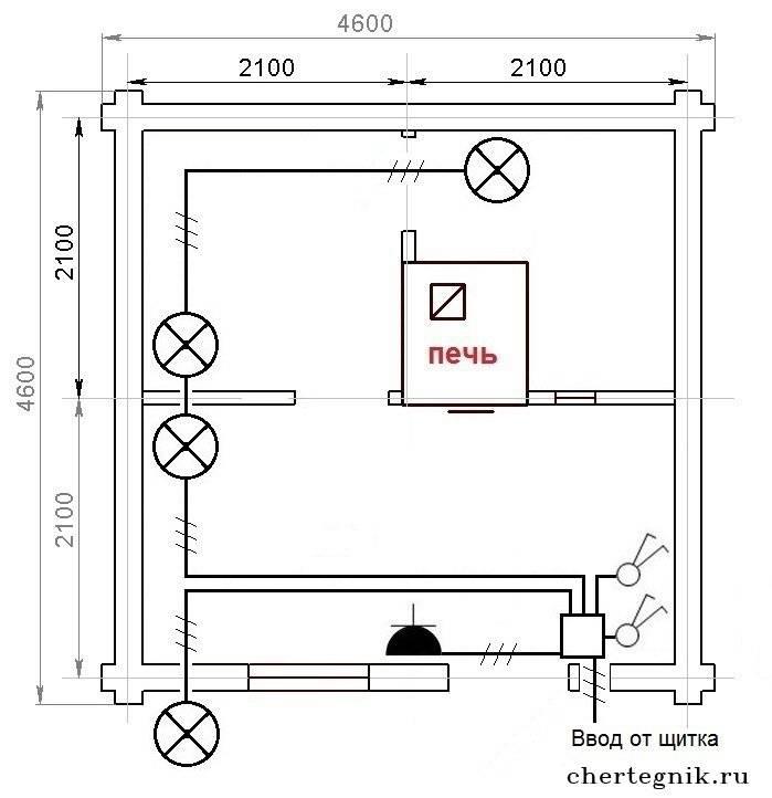Проводка в бане и парилке: кабель для света, розеток, силовых установок, схемы установки провода для парилки