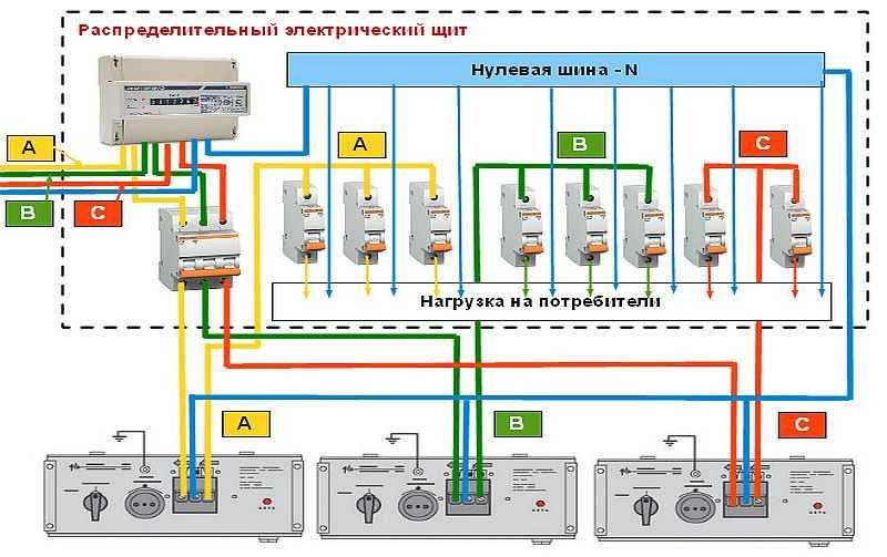 Как выбрать стабилизатор напряжения для дома и дачи, 220 и 12 вольт, какой лучше - elektrikexpert.ru