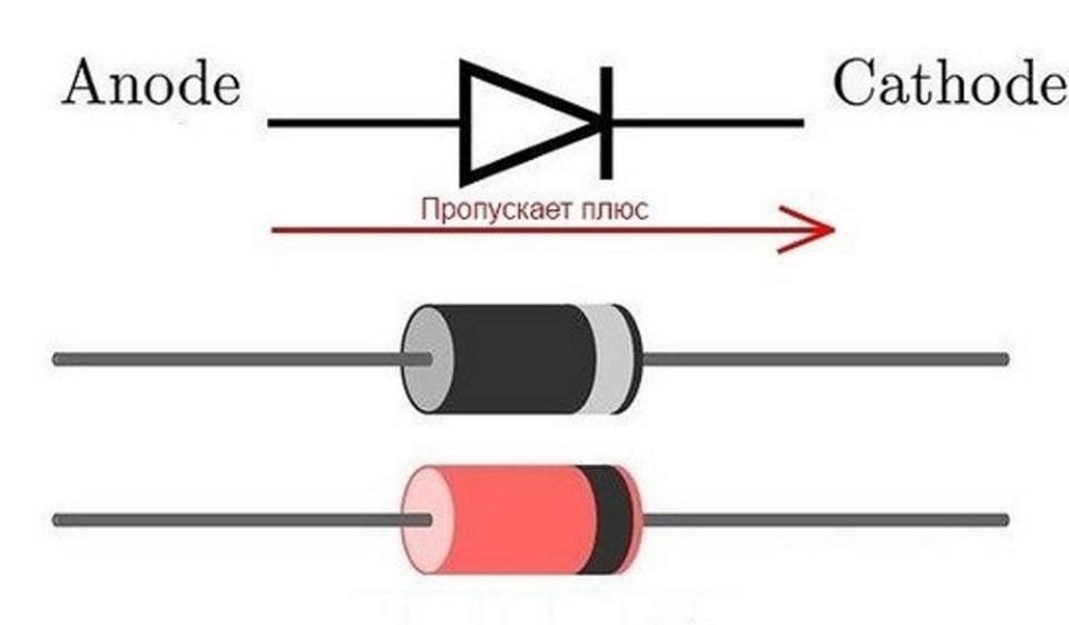 Обозначение разных типов диодов на схеме