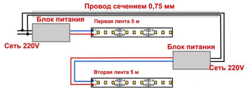 Как правильно подключать светодиодную ленту к сети