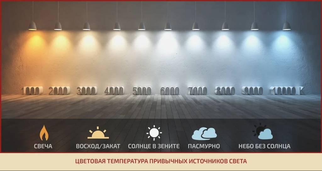 Подбор температуры света в соответствии с помещением
