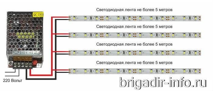 Как делают световые линии - секреты и ошибки при монтаже в натяжном потолке.