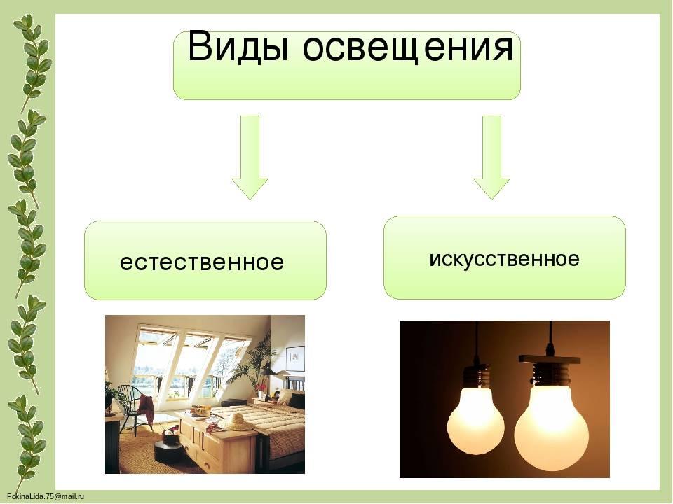Виды и типы освещения.