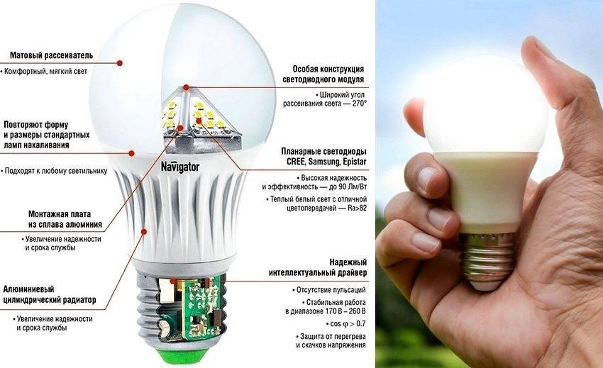Ультрафиолетовая лампа для домашнего использования: как выбрать и использовать