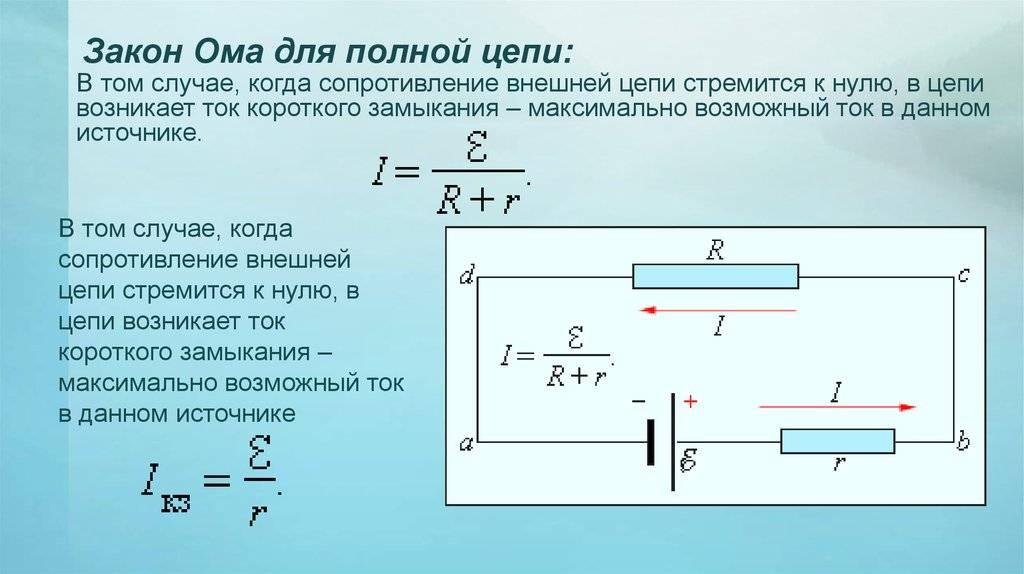 Закон ⚠️ ома: формулировка простыми словами, формула для первого, второго и третьего