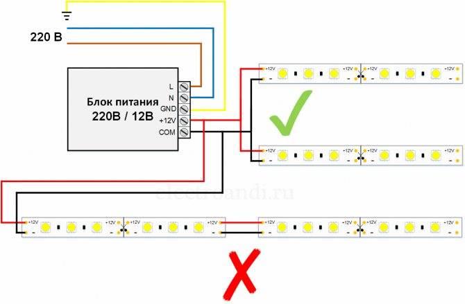 Как подключить светодиодную ленту к блоку питания от компьютера?
