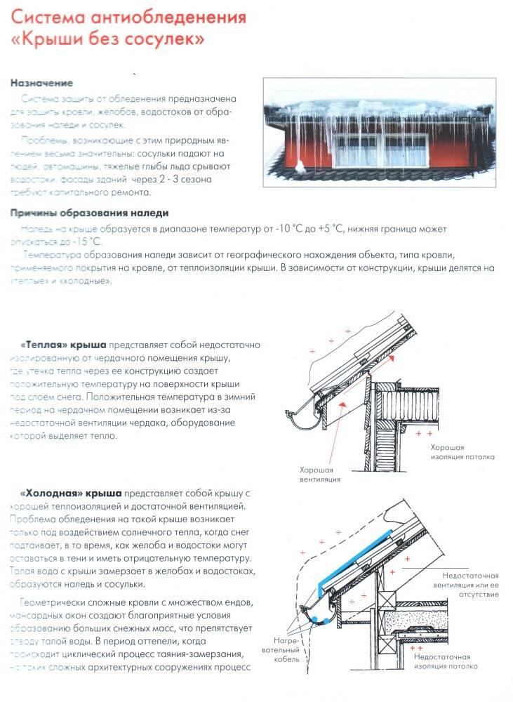 Греющий кабель для кровли - принцип работы: какой выбрать саморегулирующийся или нагревательный, фото и видео инструкции