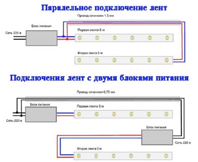 Разводка проводов под точечные светильники – виды и способы монтажа