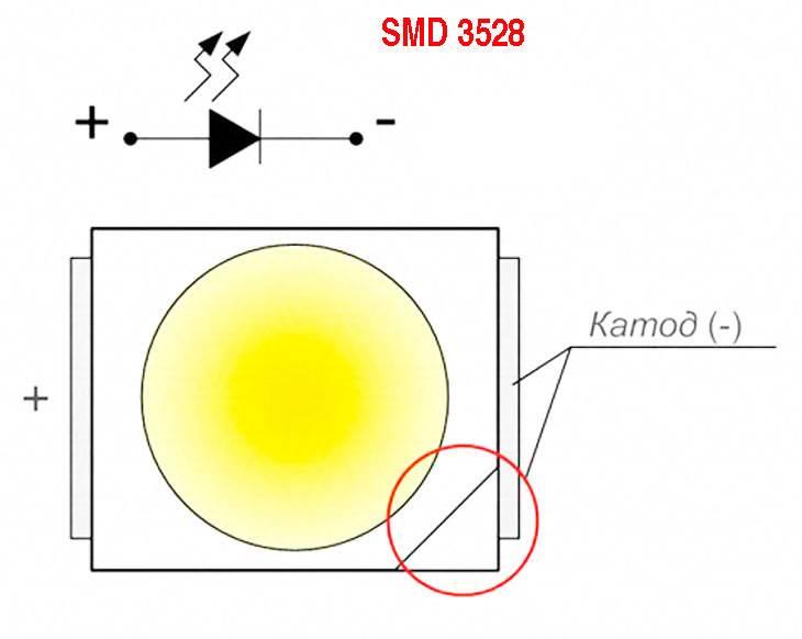 Плюс и минус у светодиода. определяем полярность led