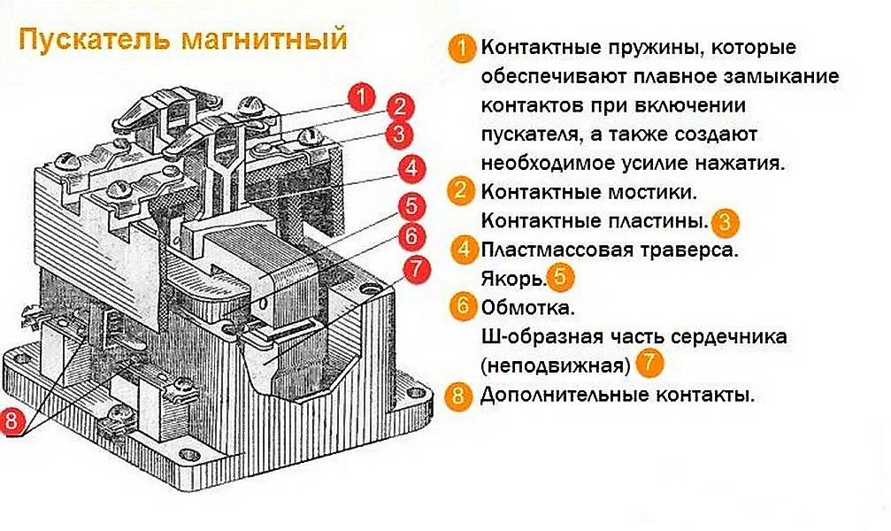 Схема подключения контактора 220в: подключение электромагнитного пускателя через кнопку пуск стоп